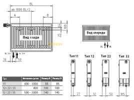 Радиаторы отопления боковое подключение kermi > каталог оборудования > купить радиаторы отопления боковое подключение kermi в санкт-петербурге
