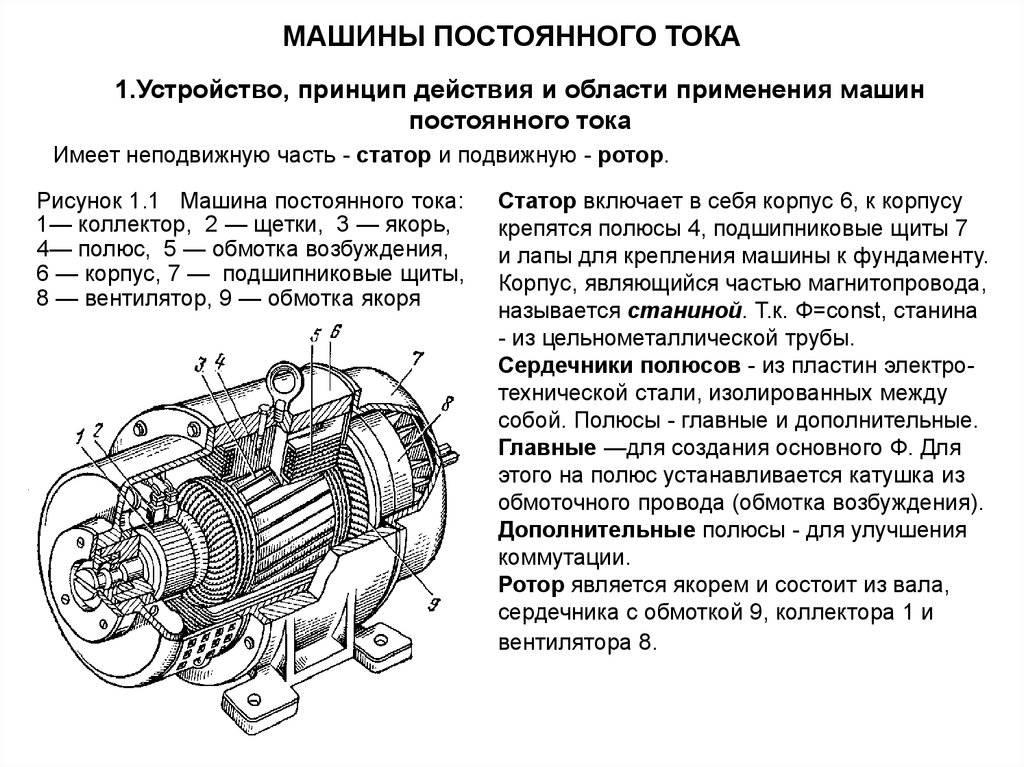 Электрические машины постоянного тока: устройство и принцип действия