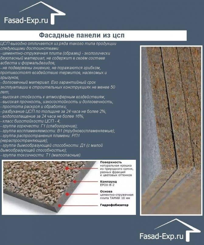 Плиты цсп. характеристики, виды, применение и цены плит цсп   zastpoyka.ru
