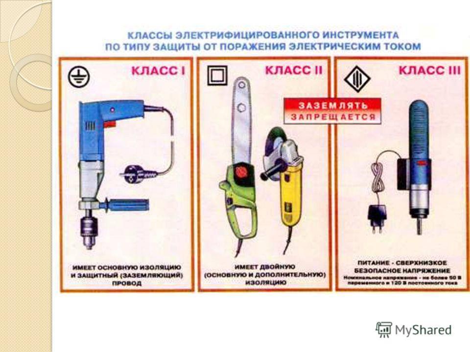 Класс защиты от поражения электрическим током