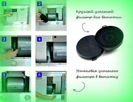 Характеристики угольного фильтра для вытяжки
