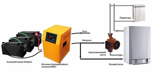Бесперебойник для газового котла своими руками, использование ибп для компьютера, подходит ли компьютерный источник питания