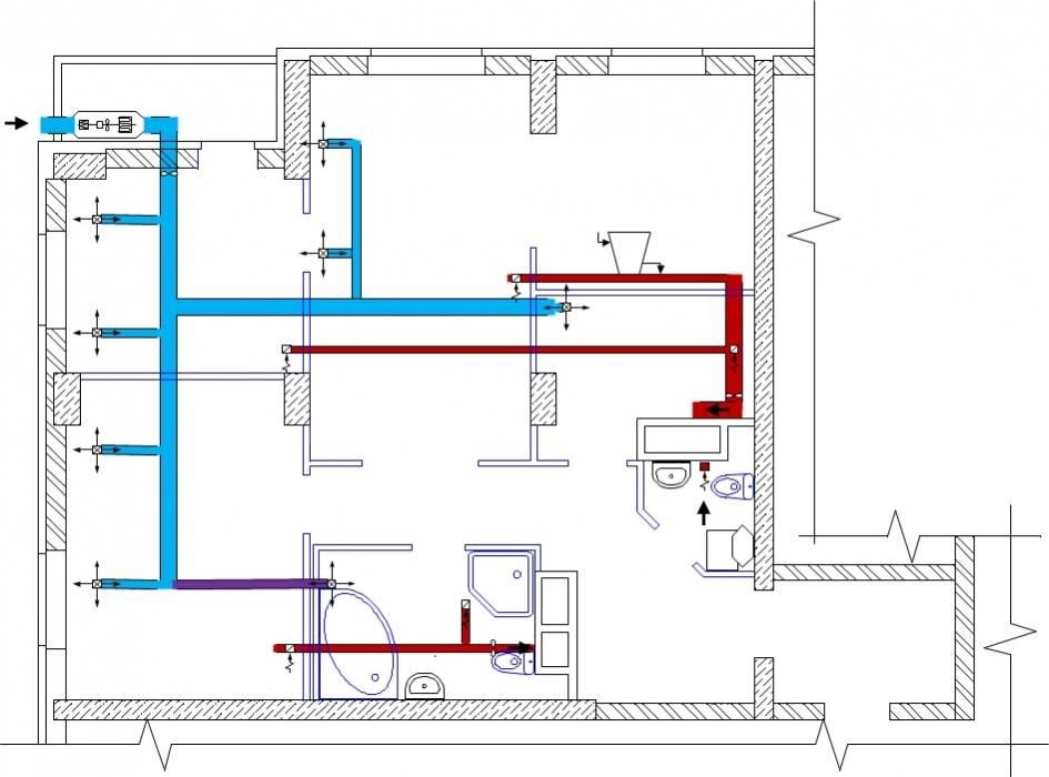 7 советов по организации системы вентиляции в квартире и доме: виды и варианты