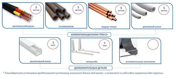 Трубы медные для кондиционирования: виды, размеры, монтаж