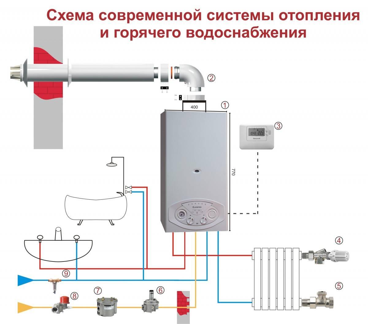 Двухконтурная система отопления для дома   тепломонстр