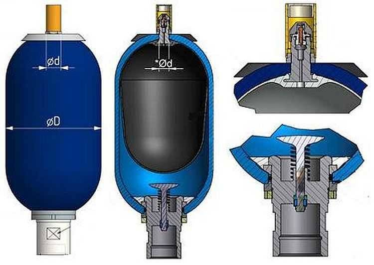 Зачем нужен гидроаккумулятор для системы водоснабжения - жми!