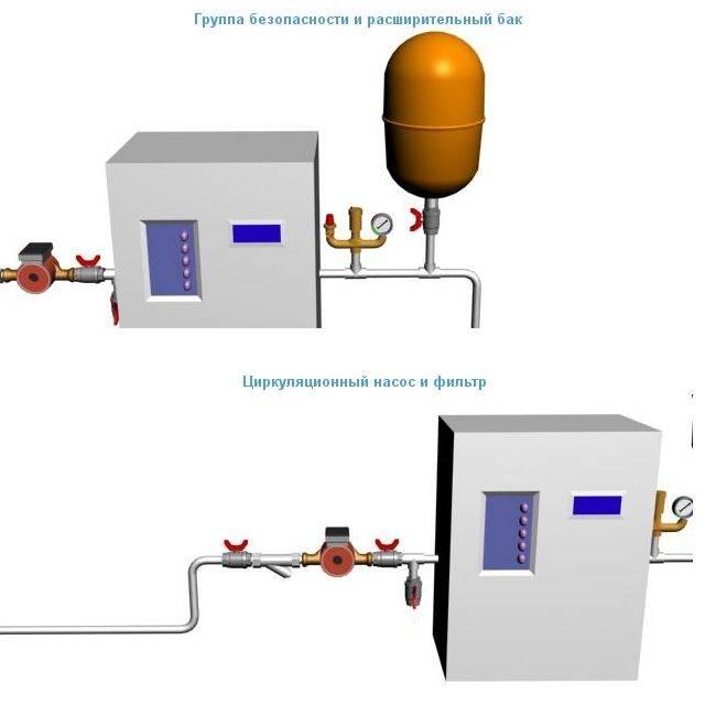 Принцип работы мембранного расширительного бака в системе отопления закрытого и открытого типа