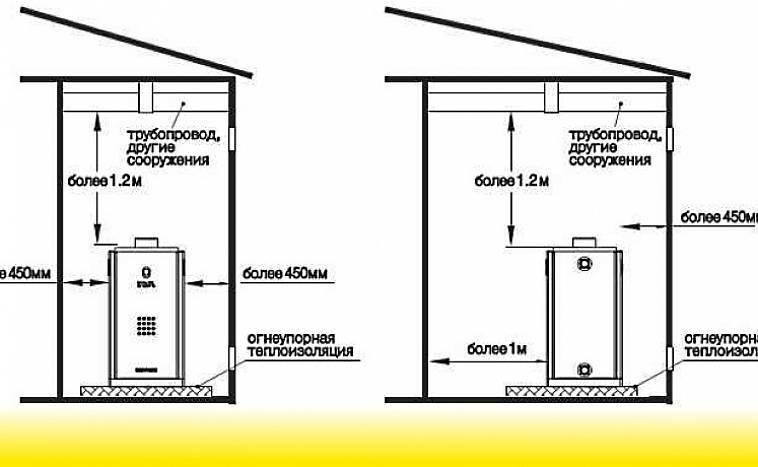 Правила установки газового котла в частном доме: монтаж двухконтурного газового оборудования, как установить отопительный котел, нормативы, параметры, порядок работ