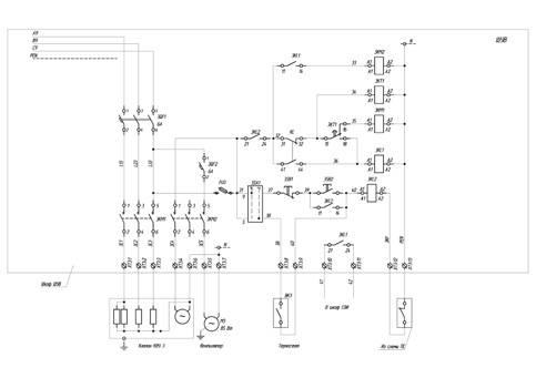 Какие бывают для управления вентиляцией шкафы, обзор моделей