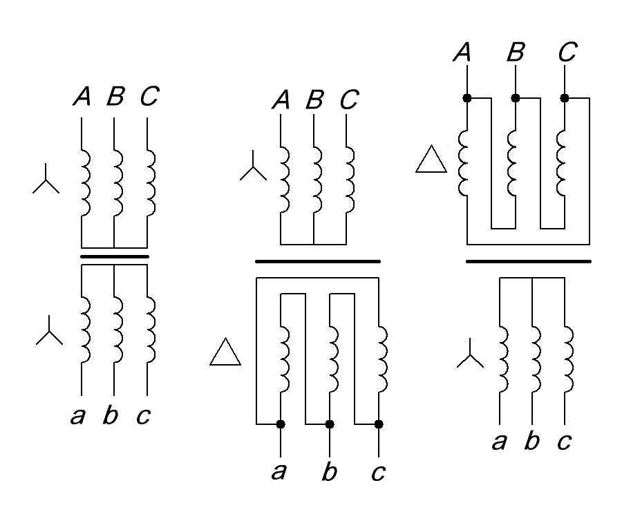 Группы соединения обмоток силовых трансформаторов