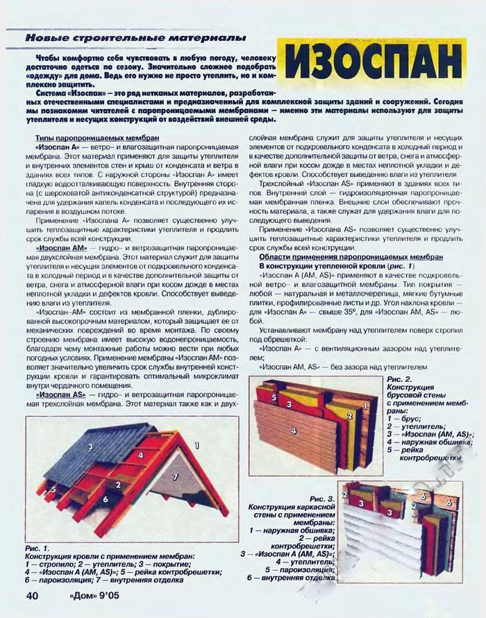 Гидроизоляционная мембрана: изделия для пола, кровли и другие материалы, видео и фото