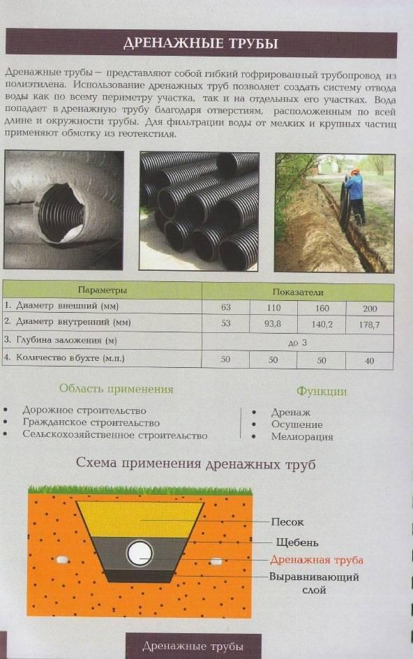 Дренажная труба 110 в фильтре геотекстиль и ее особенности