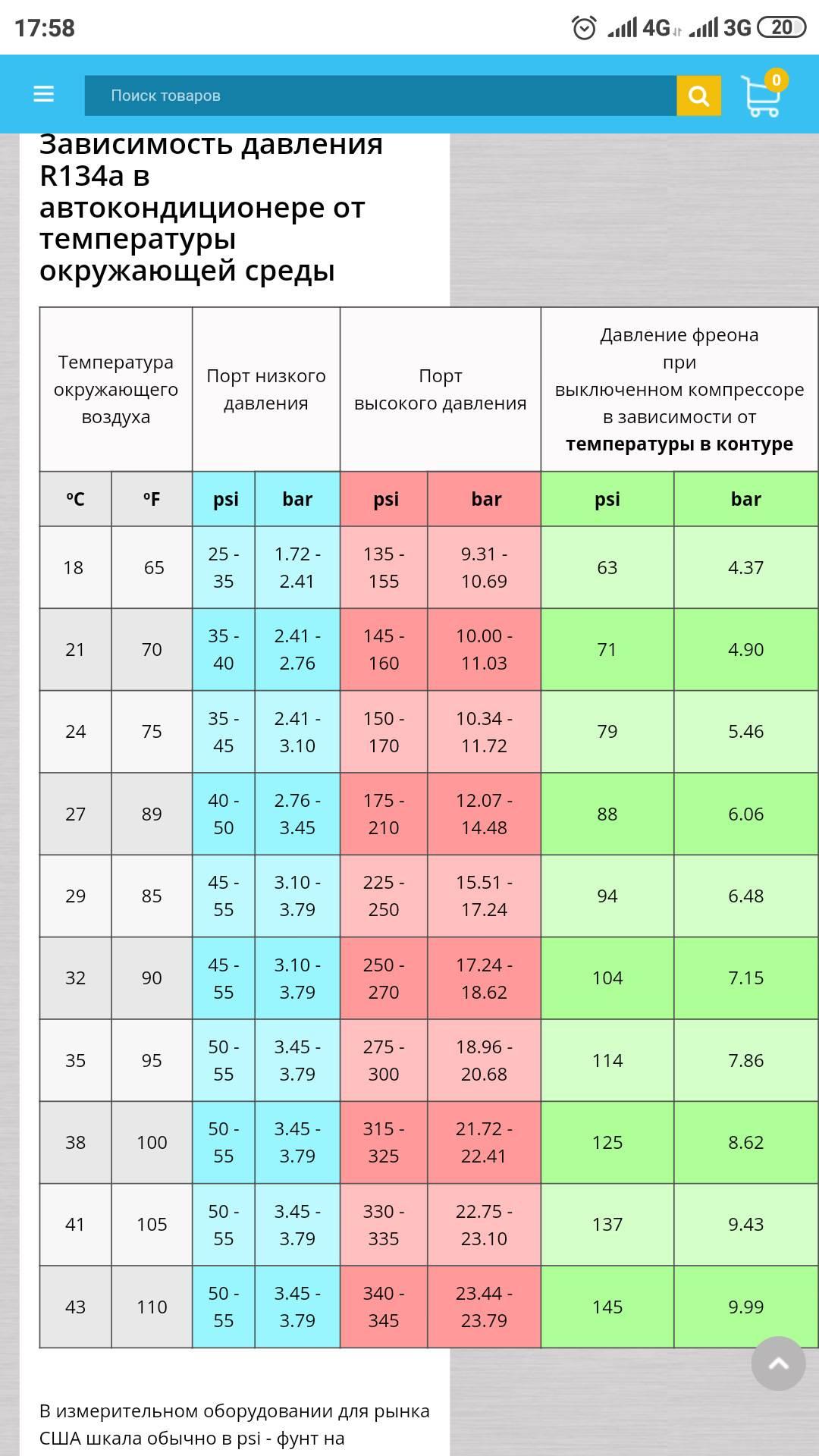 Давление в кондиционере автомобиля – измеряем и настраиваем