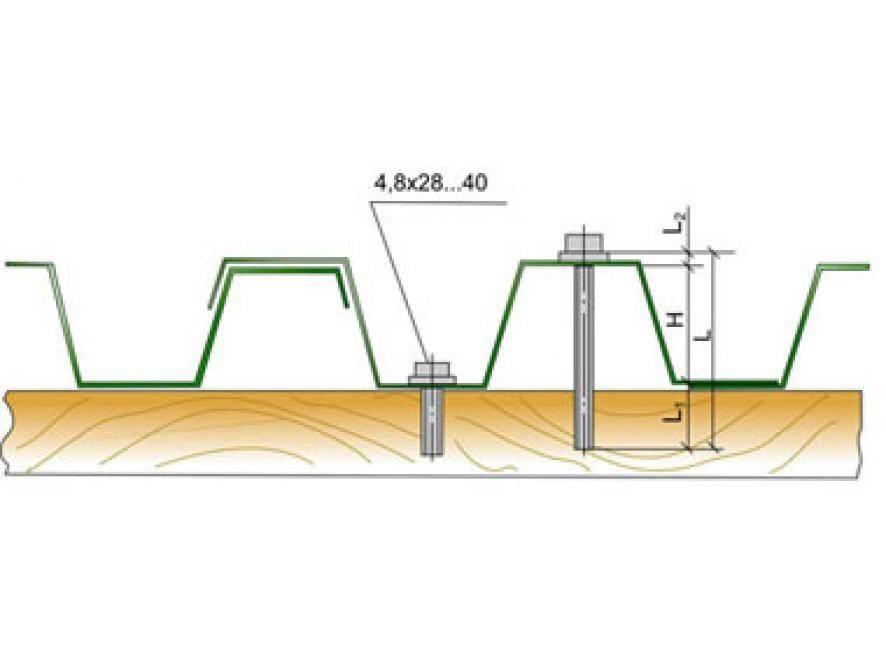 [инструкция] как крепить профнастил на крыше