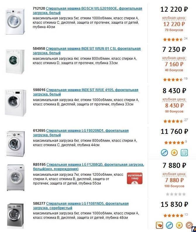 Классы стирки в стиральных машинах: какой лучше и почему?