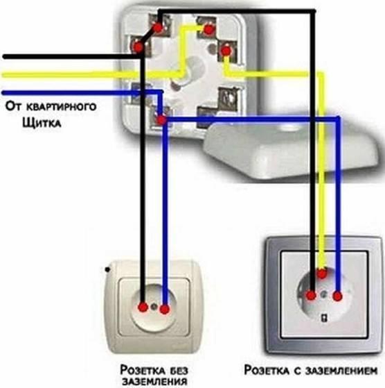 Как заземлить розетку своими руками - пошаговые инструкции! | electricity help