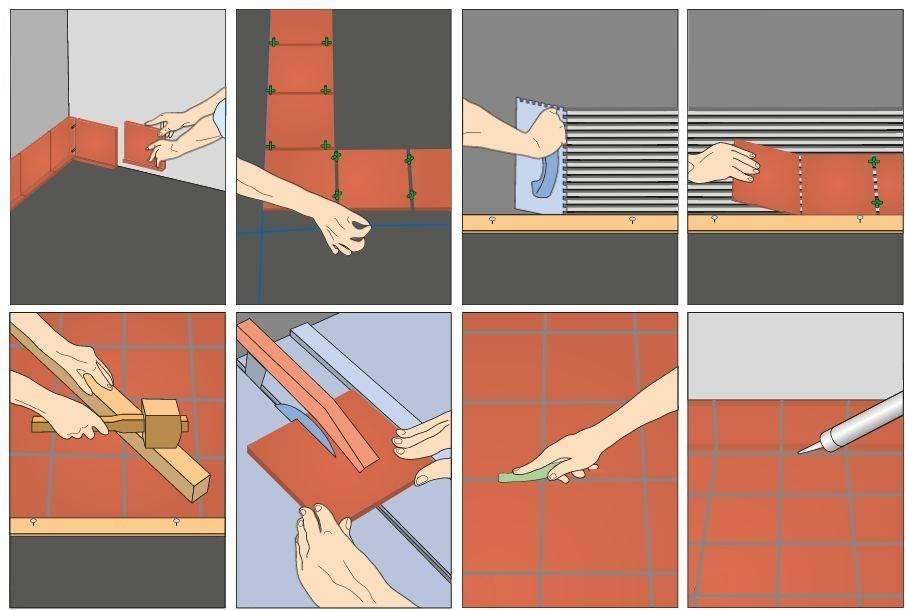 Как класть плитку на пол и что для этого необходимо знать?