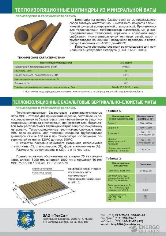 Цилиндры теплоизоляционные и полуцилиндры из минеральной ваты, монтаж своими руками