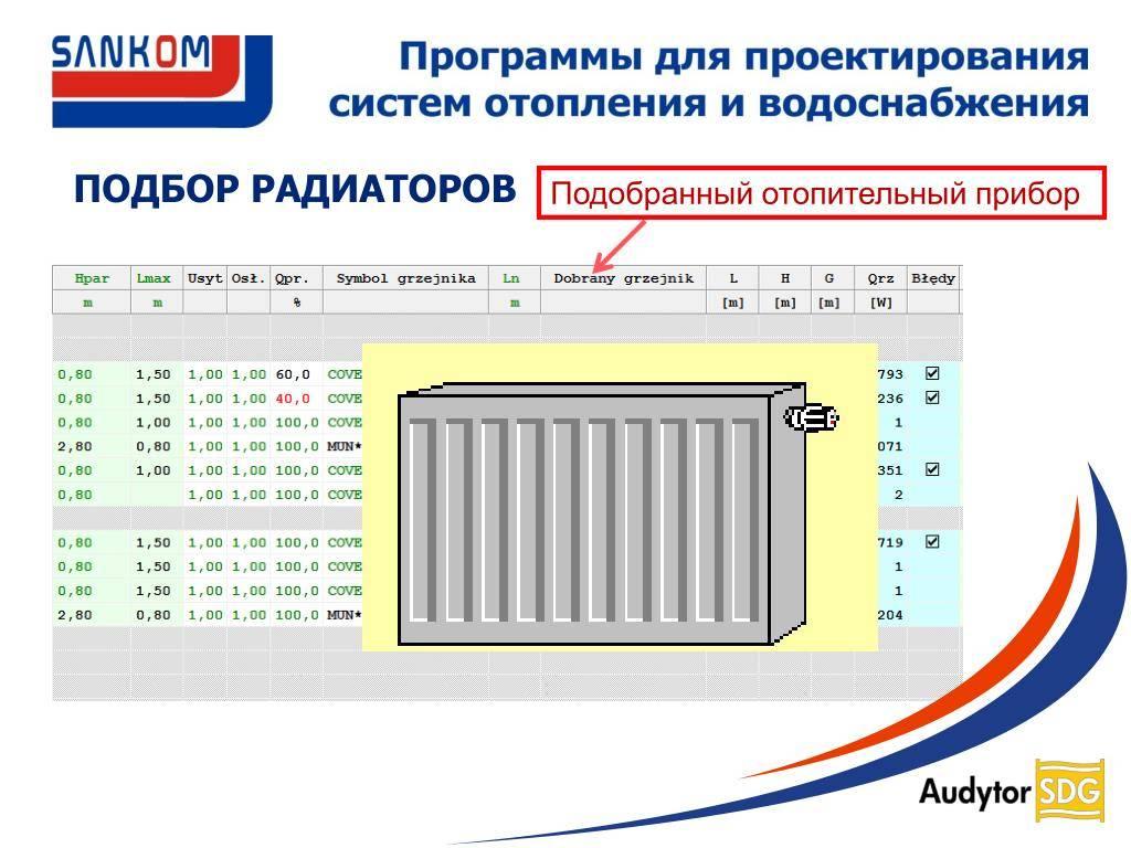 Проектирование отопления в частном доме - всё об отоплении и кондиционировании