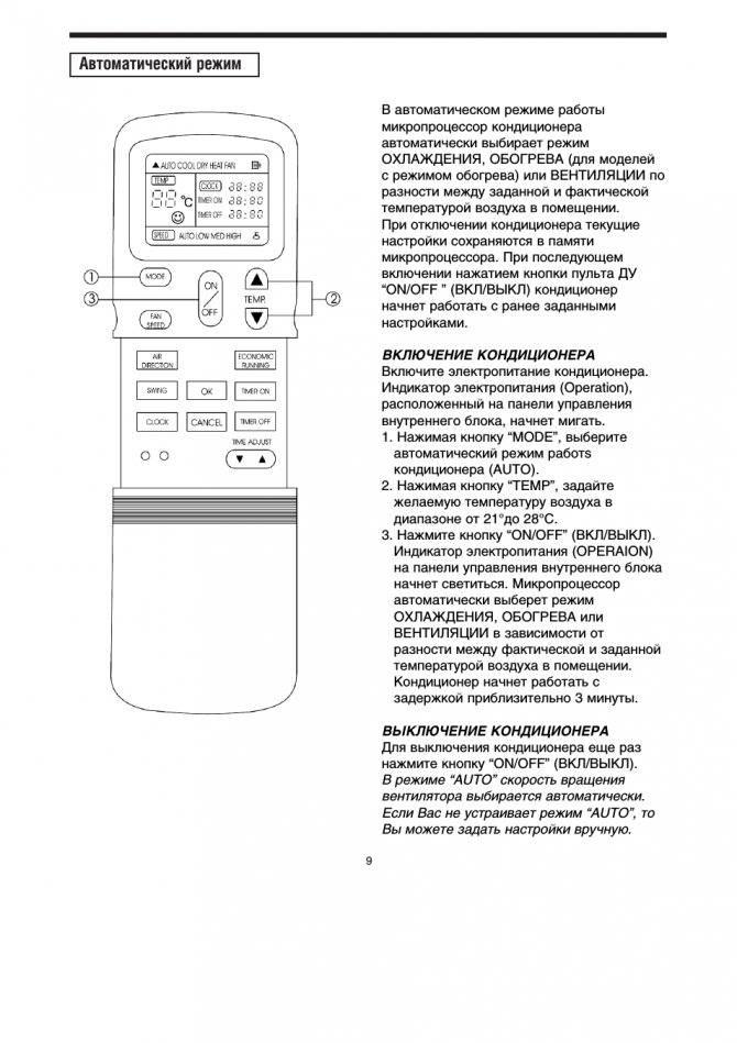 Кондиционеры и сплит-системы lessar: отзывы, инструкции к пульту управления