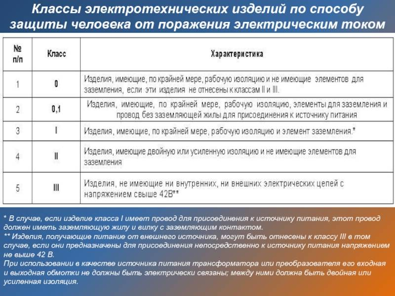 Классификация электроинструмента по электробезопасности