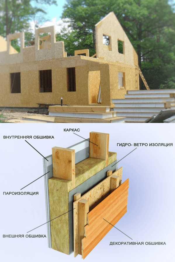 Каркасные дома: плюсы и минусы каркасной технологии строительства, особенности, фото