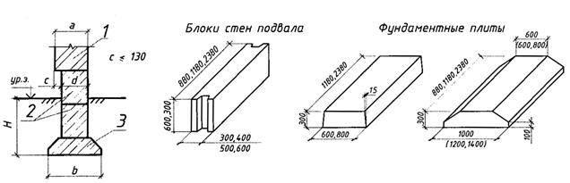 Фундаментные подушки размеры и госты ☛ советы строителей на domostr0y.ru