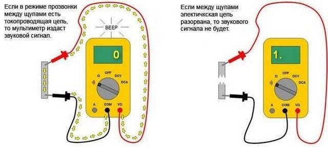 Как проверить качество электропроводки квартиры или частного дома перед покупкой