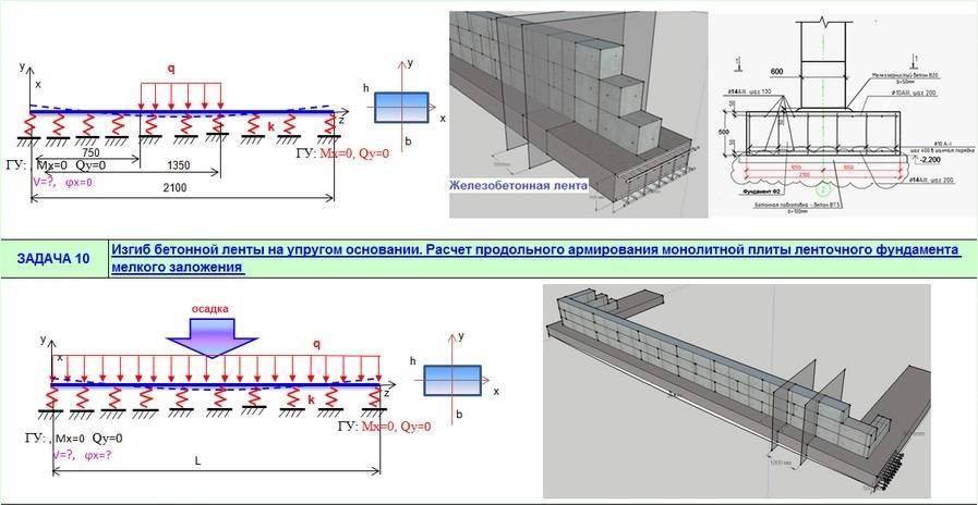 Расчет монолитной фундаментной плиты: пример, количество арматуры