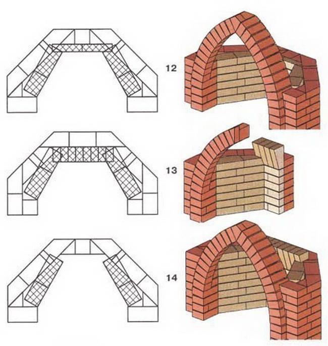 Угловой камин своими руками пошаговая инструкция для дилетантов