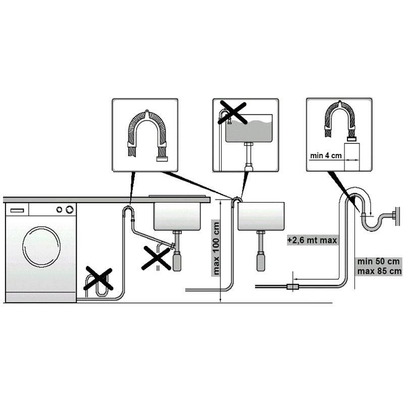 Первый запуск стиральной машины: как правильно запустить первый раз стирку без белья в новой машинке-автомат? рекомендации