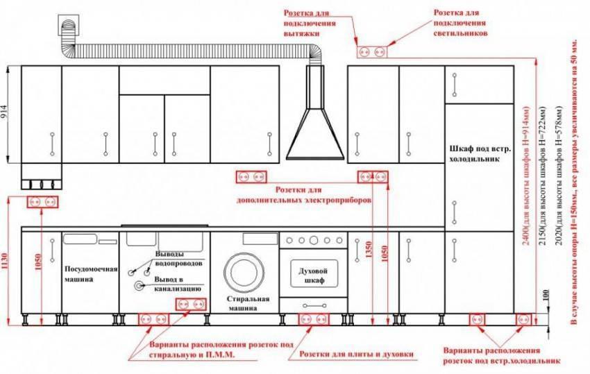 Розетки на кухне: расположение, схемы, как выбрать и установить