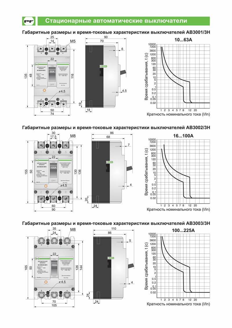 Выбор автоматического выключателя: характеристики автоматов - точка j