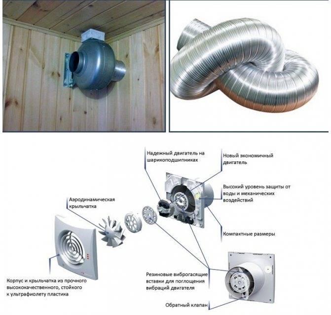 Вентиляция в парной: способы установки, важные советы, техника безопасности