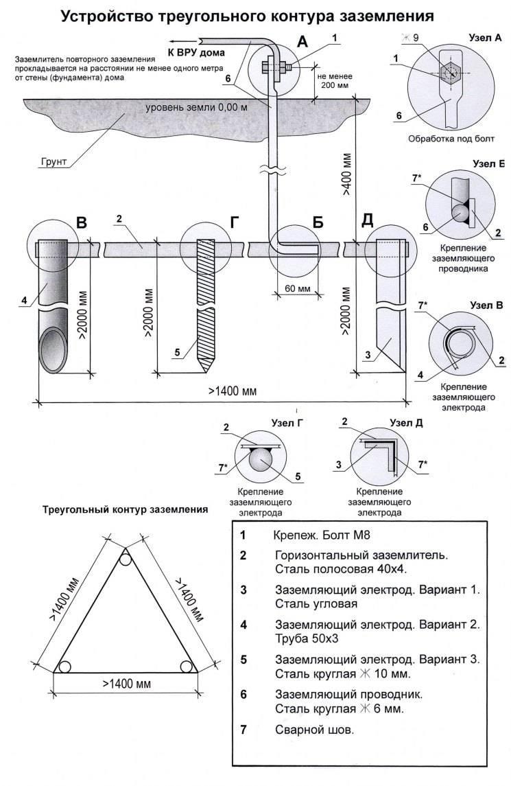 Заземление 220в в частном доме своими руками - схема и контур устройства