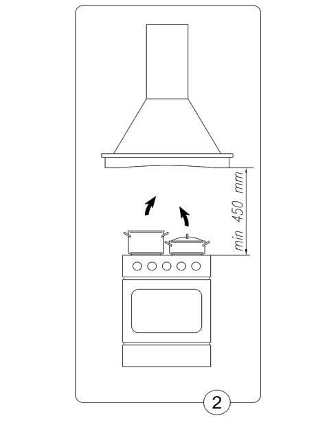Расстояние от газовой плиты до вытяжки
