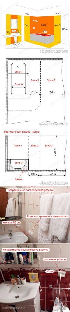 Подробная инструкция по установке розеток в ванной комнате: нормы, требования, советы