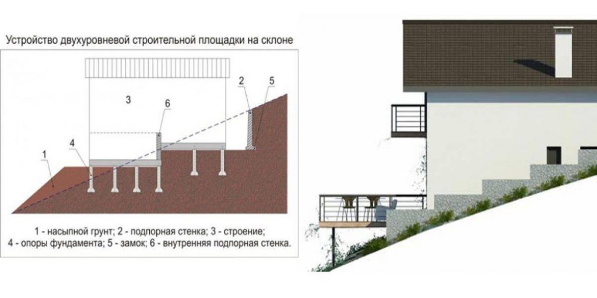 Дом на склоне: особенности строительства