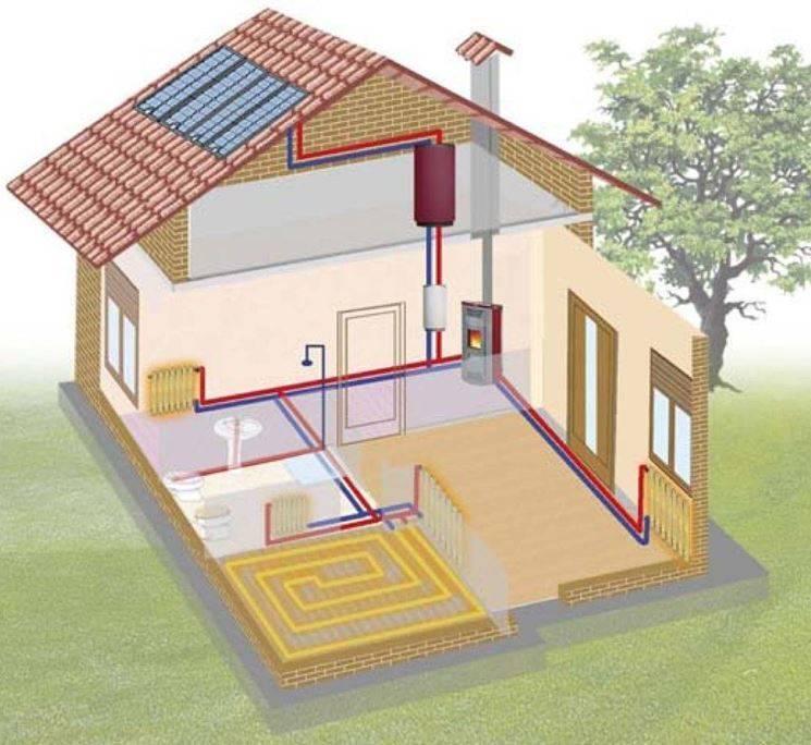Отопление в частном доме своими руками: как отопить дом, дачу и квартиру. основы, нормы и правовое обеспечение