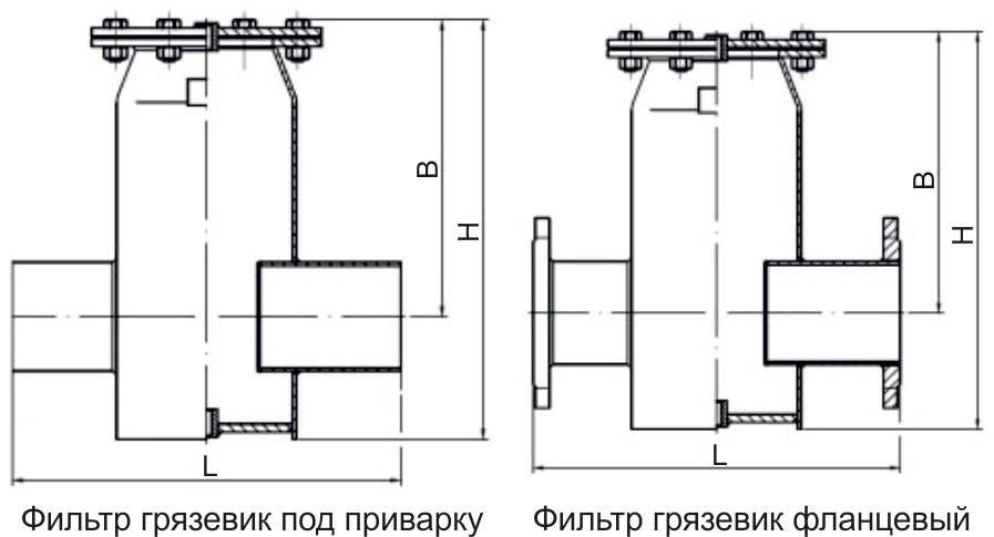 Грязевики для систем отопления: что это такое, размеры, устройство, гост + фото