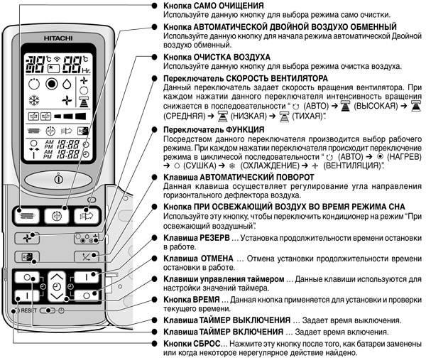 Настройка таймера кондиционера — пошаговая инструкция