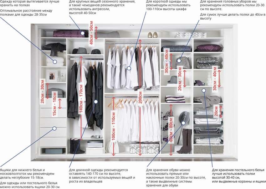Лучшие варианты наполнения для шкафов-купе — 100 реальных фото