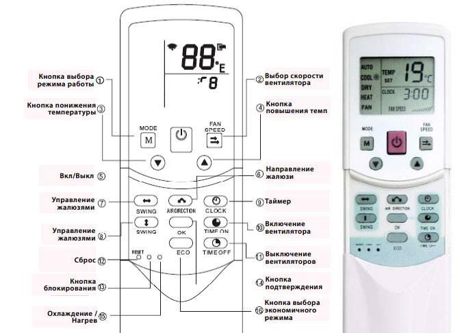 Ac electric кондиционер – отзывы о сплит-системах, инструкции к пульту управления, характеристики