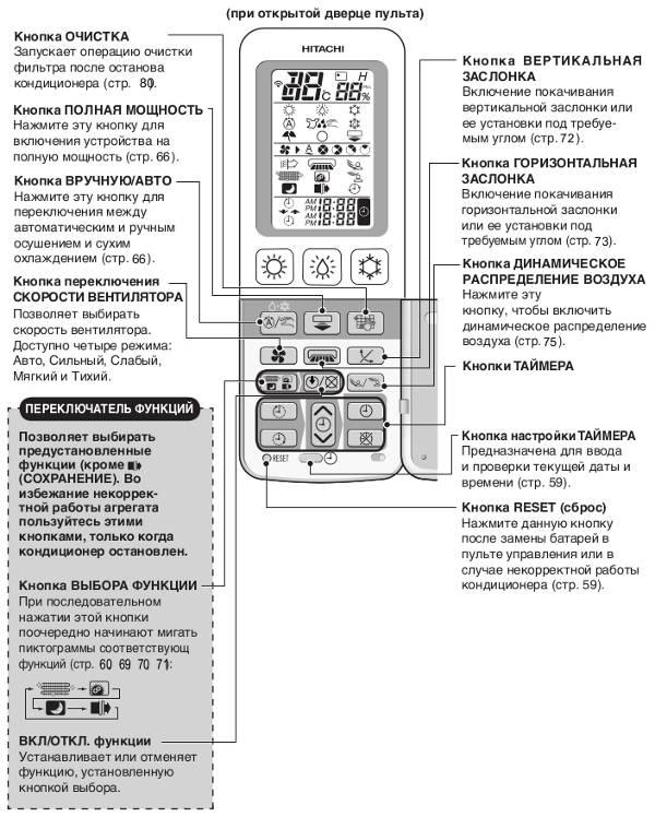Кондиционеры electrolux (электролюкс) – рейтинг моделей, цены, отзывы, инструкции