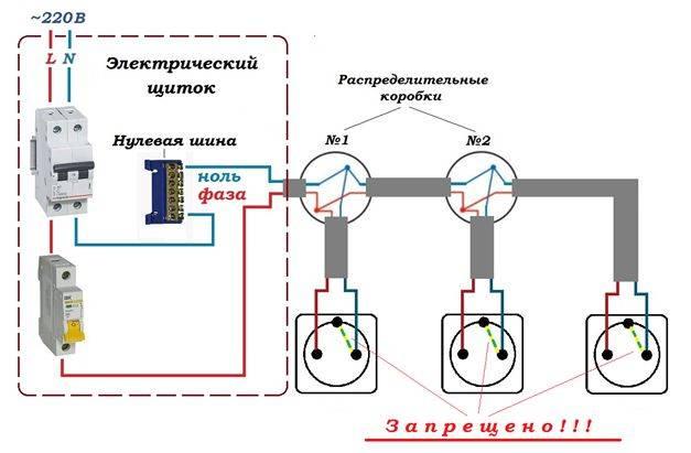 Как проверить заземление в розетке: способы проверки с помощью приборов