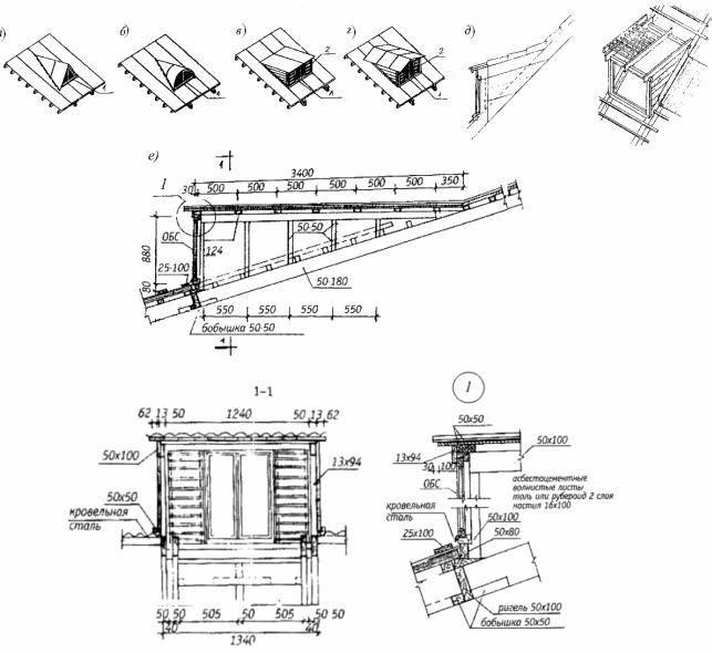Устройство слуховых окон: технология монтажа оконных конструкций для крыши. каркас и ендова люкарн