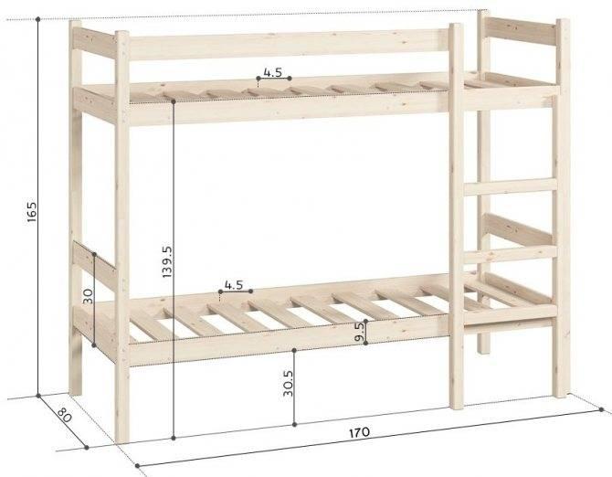 Двухъярусная кровать для детей своими руками: чертежи и схемы, пошаговая инструкция, как украсить