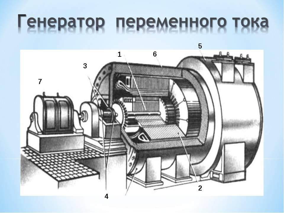 Автомобильный генератор: устройство и принцип работы, напряжение и мощность