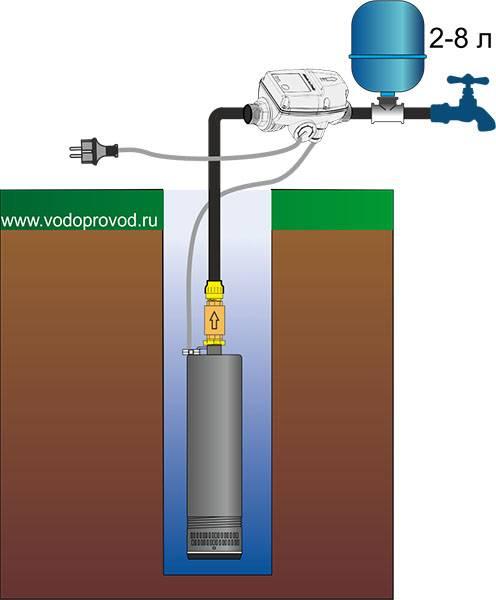 Автоматика для скважины — основные виды, принцип работы и схемы подключения
