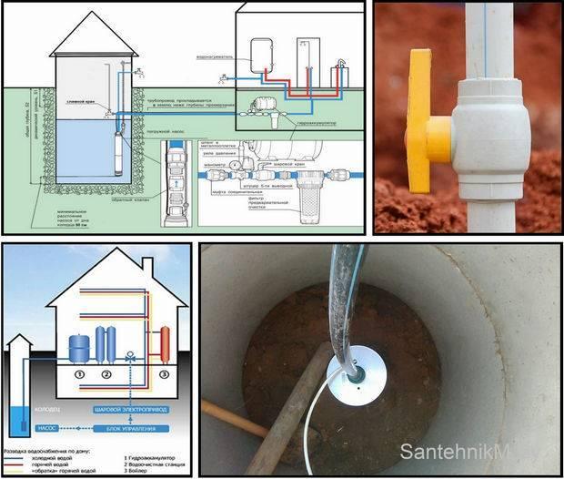 Водоснабжение частного дома из колодца: схемы, фото и видео